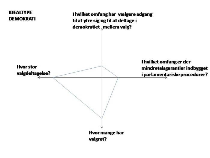 kvalitativ og kvantitativ analyse